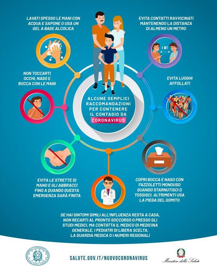Comunicazioni relative alle misure di prevenzione della diffusione del Coronavirus presso la sede del CSV